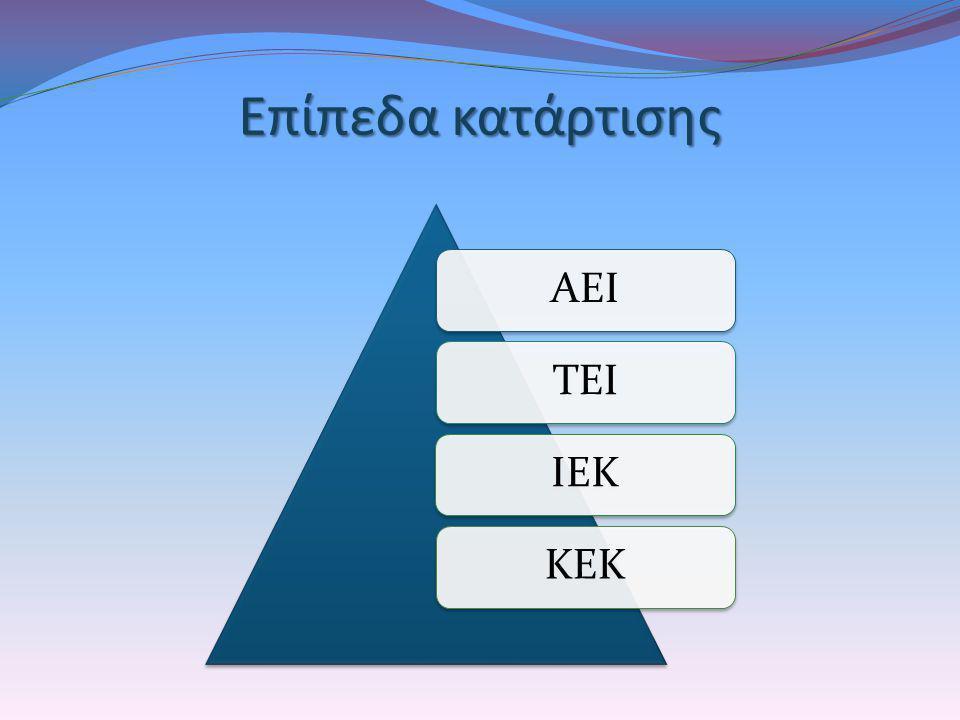 3 φάσεις εξετάσεων  Διενέργεια εξετάσεων  Επιτυχία στις εξετάσεις  εφόσον έχει επιτύχει στην Α φάση και σε μια τουλάχιστον εξεταστική ενότητα της φάσης Β και μία της Γ (π.χ.