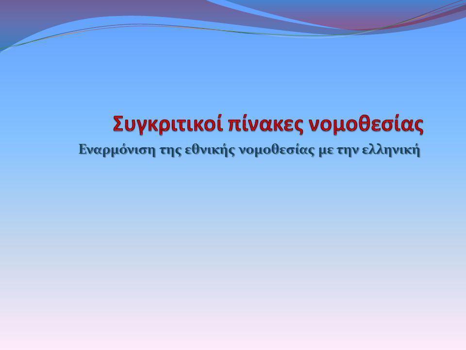 Εναρμόνιση της εθνικής νομοθεσίας με την ελληνική