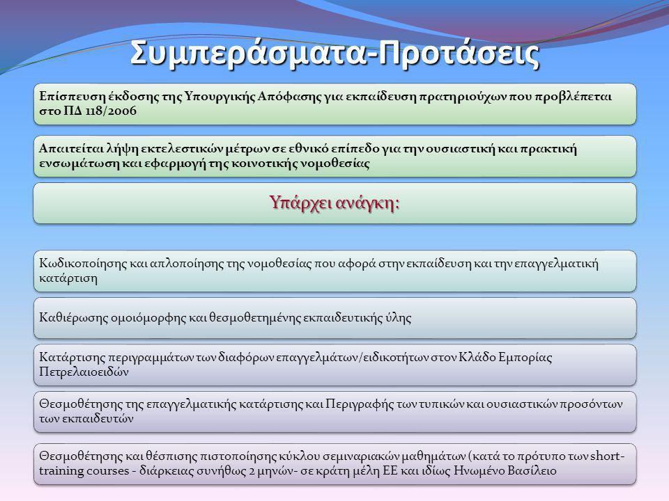 Επίσπευση έκδοσης της Υπουργικής Απόφασης για εκπαίδευση πρατηριούχων που προβλέπεται στο ΠΔ 118/2006 Απαιτείται λήψη εκτελεστικών μέτρων σε εθνικό επ