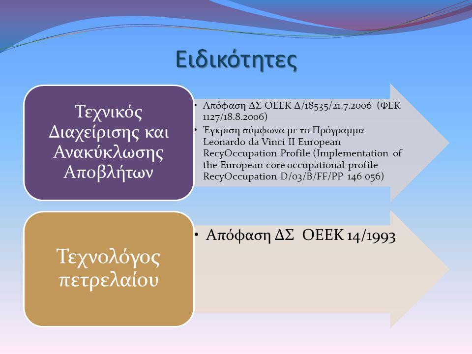 Ειδικότητες •Απόφαση ΔΣ ΟΕΕΚ Δ/18535/21.7.2006 (ΦΕΚ 1127/18.8.2006) •Έγκριση σύμφωνα με το Πρόγραμμα Leonardo da Vinci II European RecyOccupation Prof