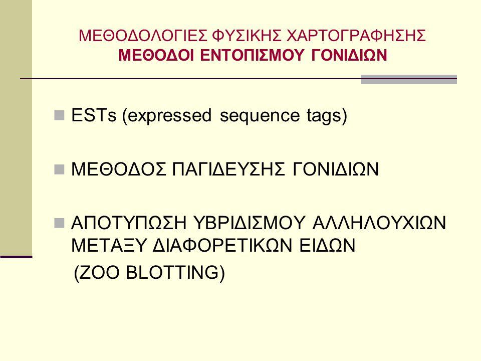 ΜΕΘΟΔΟΛΟΓΙΕΣ ΦΥΣΙΚΗΣ ΧΑΡΤΟΓΡΑΦΗΣΗΣ ΜΕΘΟΔΟΙ ΕΝΤΟΠΙΣΜΟΥ ΓΟΝΙΔΙΩΝ  ESTs (expressed sequence tags)  ΜΕΘΟΔΟΣ ΠΑΓΙΔΕΥΣΗΣ ΓΟΝΙΔΙΩΝ  ΑΠΟΤΥΠΩΣΗ ΥΒΡΙΔΙΣΜΟΥ Α