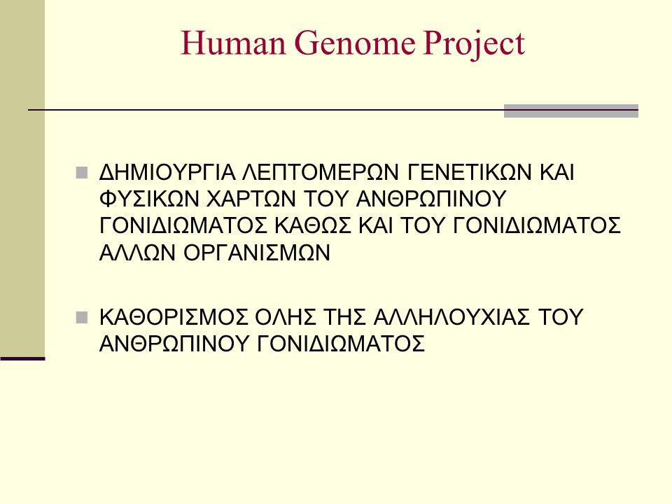 Human Genome Project  ΔΗΜΙΟΥΡΓΙΑ ΛΕΠΤΟΜΕΡΩΝ ΓΕΝΕΤΙΚΩΝ ΚΑΙ ΦΥΣΙΚΩΝ ΧΑΡΤΩΝ ΤΟΥ ΑΝΘΡΩΠΙΝΟΥ ΓΟΝΙΔΙΩΜΑΤΟΣ ΚΑΘΩΣ ΚΑΙ ΤΟΥ ΓΟΝΙΔΙΩΜΑΤΟΣ ΑΛΛΩΝ ΟΡΓΑΝΙΣΜΩΝ  ΚΑ