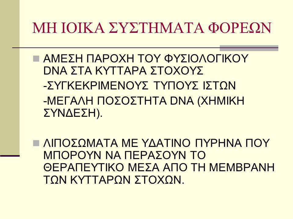 ΜΗ ΙΟΙΚΑ ΣΥΣΤΗΜΑΤΑ ΦΟΡΕΩΝ  ΑΜΕΣΗ ΠΑΡΟΧΗ ΤΟΥ ΦΥΣΙΟΛΟΓΙΚΟΥ DNA ΣΤΑ ΚΥΤΤΑΡΑ ΣΤΟΧΟΥΣ -ΣΥΓΚΕΚΡΙΜΕΝΟΥΣ ΤΥΠΟΥΣ ΙΣΤΩΝ -ΜΕΓΑΛΗ ΠΟΣΟΣΤΗΤΑ DNA (ΧΗΜΙΚΗ ΣΥΝΔΕΣΗ).