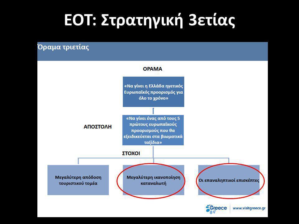 ΕΟΤ: Στρατηγική 3ετίας