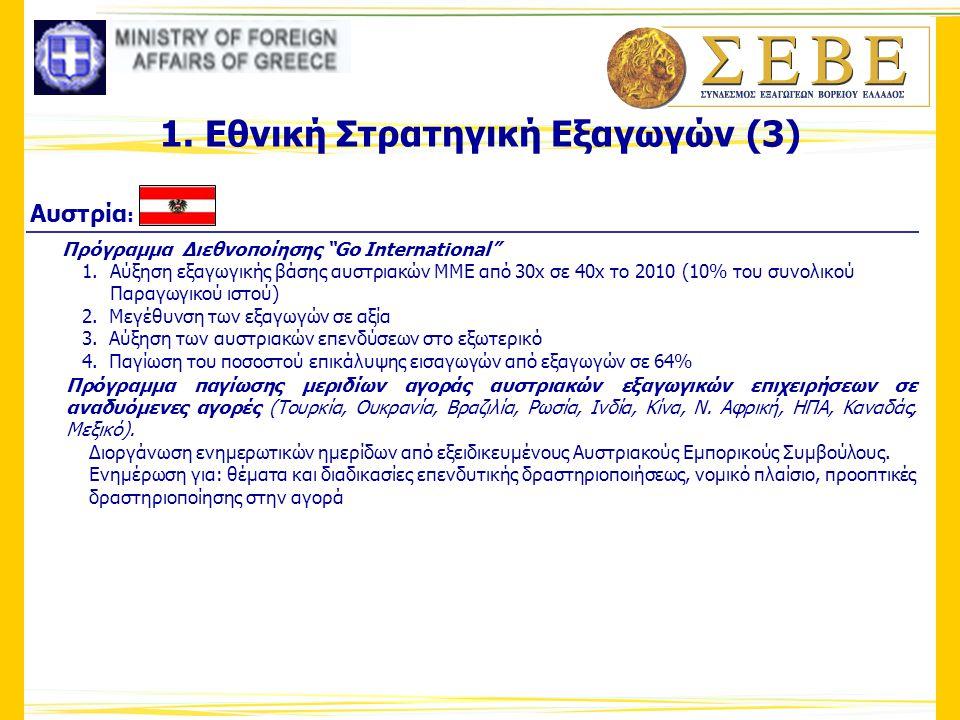 """1. Εθνική Στρατηγική Εξαγωγών (3) Πρόγραμμα Διεθνοποίησης """"Go International"""" 1.Αύξηση εξαγωγικής βάσης αυστριακών ΜΜΕ από 30x σε 40x το 2010 (10% του"""
