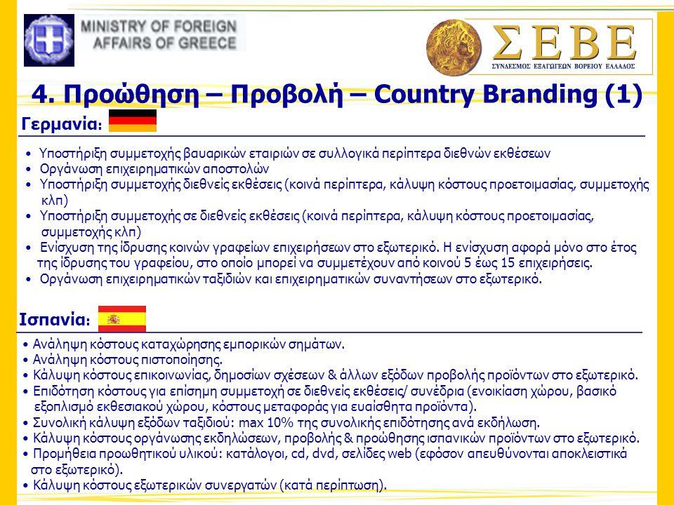 4. Προώθηση – Προβολή – Country Branding (1) Γερμανία : • Υποστήριξη συμμετοχής βαυαρικών εταιριών σε συλλογικά περίπτερα διεθνών εκθέσεων • Οργάνωση