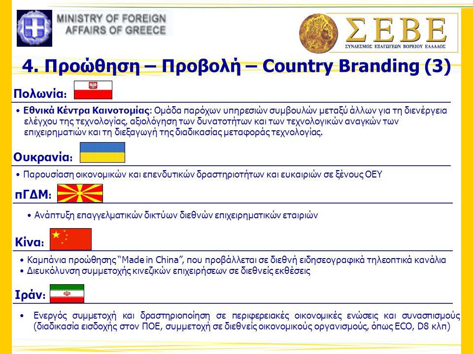 4. Προώθηση – Προβολή – Country Branding (3) Πολωνία : • Εθνικά Κέντρα Καινοτομίας: Oμάδα παρόχων υπηρεσιών συμβουλών μεταξύ άλλων για τη διενέργεια ε