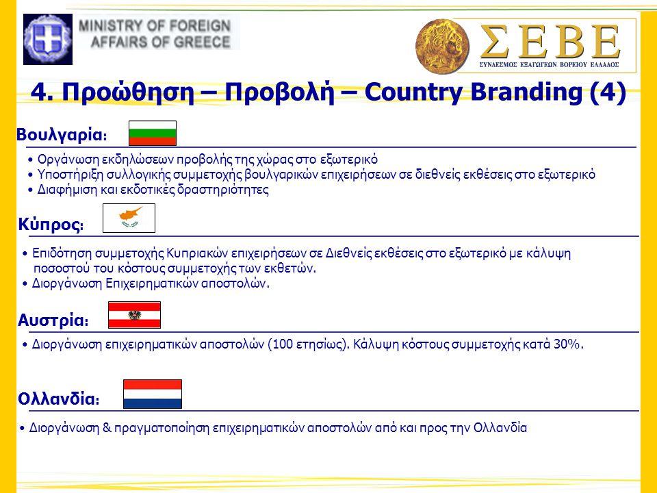 4. Προώθηση – Προβολή – Country Branding (4) Κύπρος : • Επιδότηση συμμετοχής Κυπριακών επιχειρήσεων σε Διεθνείς εκθέσεις στο εξωτερικό με κάλυψη ποσοσ