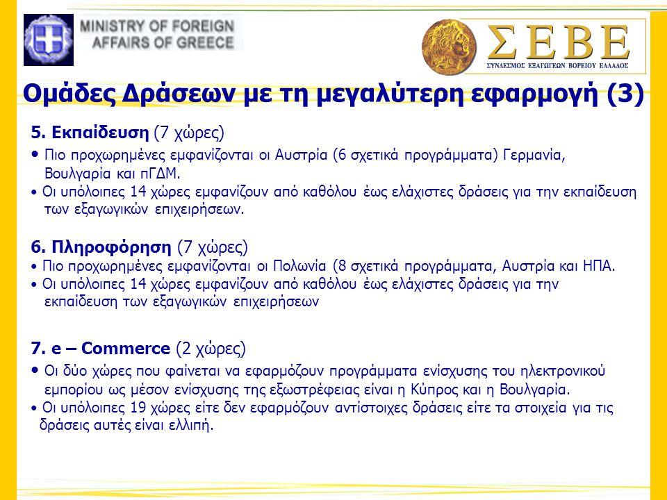 Ομάδες Δράσεων με τη μεγαλύτερη εφαρμογή (3) 5. Εκπαίδευση (7 χώρες) • Πιο προχωρημένες εμφανίζονται οι Αυστρία (6 σχετικά προγράμματα) Γερμανία, Βουλ