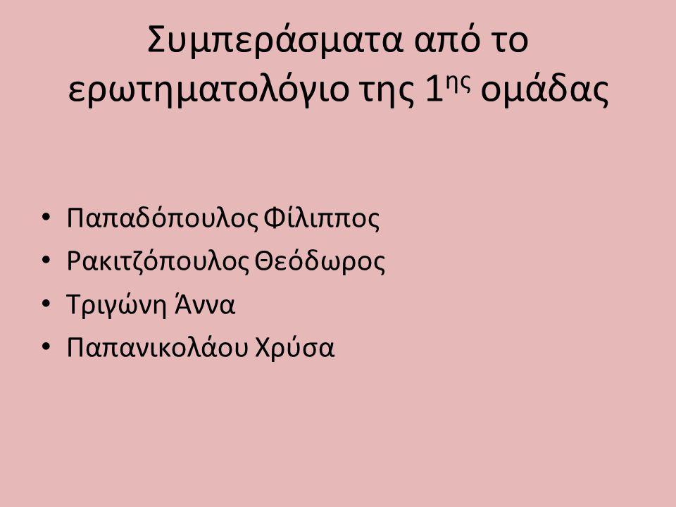 Συμπεράσματα από το ερωτηματολόγιο της 1 ης ομάδας • Παπαδόπουλος Φίλιππος • Ρακιτζόπουλος Θεόδωρος • Τριγώνη Άννα • Παπανικολάου Χρύσα