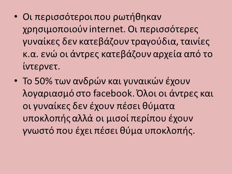 • Οι περισσότεροι που ρωτήθηκαν χρησιμοποιούν internet. Οι περισσότερες γυναίκες δεν κατεβάζουν τραγούδια, ταινίες κ.α. ενώ οι άντρες κατεβάζουν αρχεί