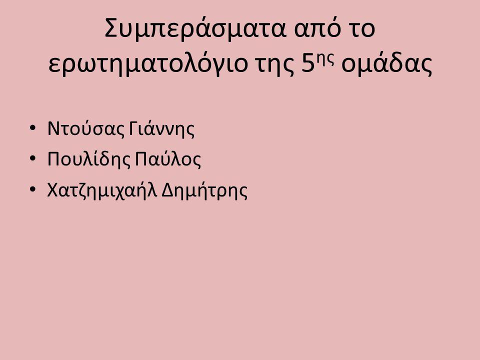 Συμπεράσματα από το ερωτηματολόγιο της 5 ης ομάδας • Ντούσας Γιάννης • Πουλίδης Παύλος • Χατζημιχαήλ Δημήτρης
