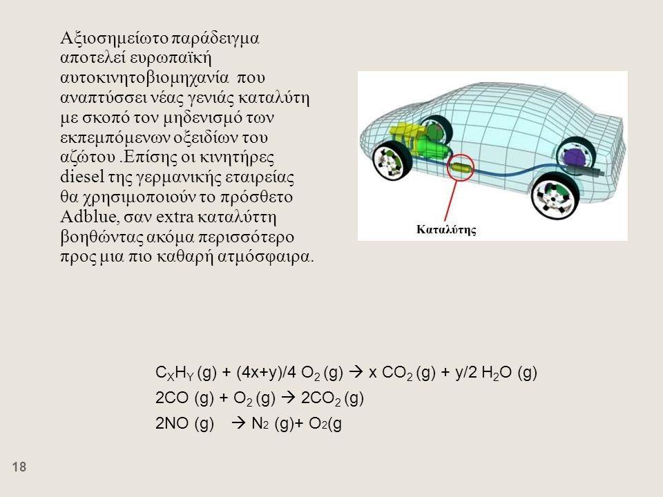 18 Αξιοσημείωτο παράδειγμα αποτελεί ευρωπαϊκή αυτοκινητοβιομηχανία που αναπτύσσει νέας γενιάς καταλύτη με σκοπό τον μηδενισμό των εκπεμπόμενων οξειδίω
