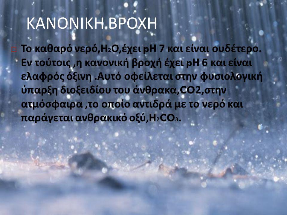 ΚΑΝΟΝΙΚΗ ΒΡΟΧΗ  Το καθαρό νερό, Η 2 Ο, έχει pH 7 και είναι ουδέτερο. Εν τούτοις, η κανονική βροχή έχει pH 6 και είναι ελαφρός όξινη. Αυτό οφείλεται σ