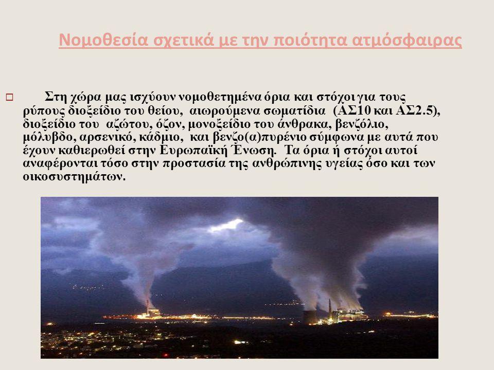 Νομοθεσία σχετικά με την ποιότητα ατμόσφαιρας  Στη χώρα μας ισχύουν νομοθετημένα όρια και στόχοι για τους ρύπους διοξείδιο του θείου, αιωρούμενα σωμα