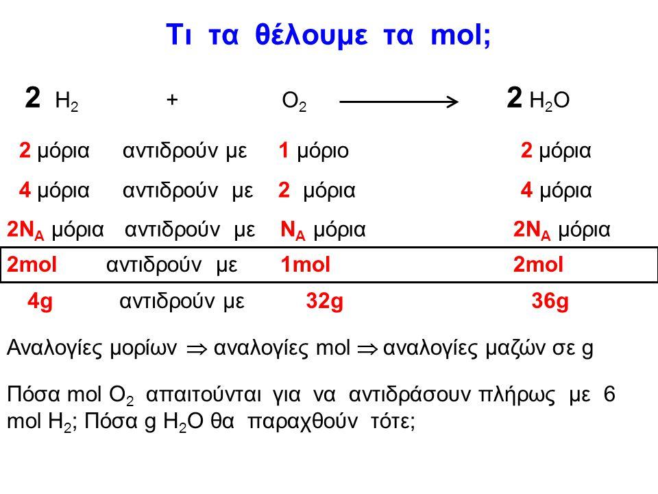 Μετατροπές mol σε γραμμάρια και αντίστροφα Πόσα g είναι ένα mol NaOH;( δίνονται Na:23, O:16, H:1) 1 mol NaOH = Mr g = (23+16+1)g=40g 2 mol NaOH=2. 40=
