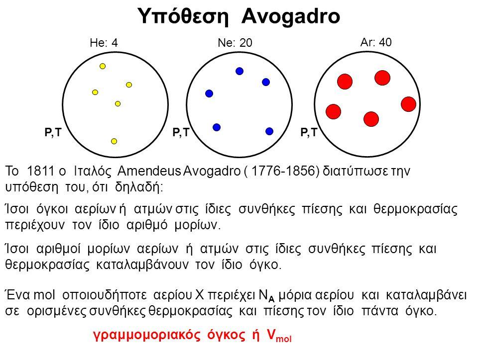 Ασκήσεις 1.Nα υπολογίσετε πόσο ζυγίζουν: α)4mol H 2 O, β) 0,5 mol H 2 SO 4, γ) 2 mol Mg, δ) 0,25 mol NaOH, ε) 2 mol μορίων οξυγόνου, στ) 2 mol ατόμων