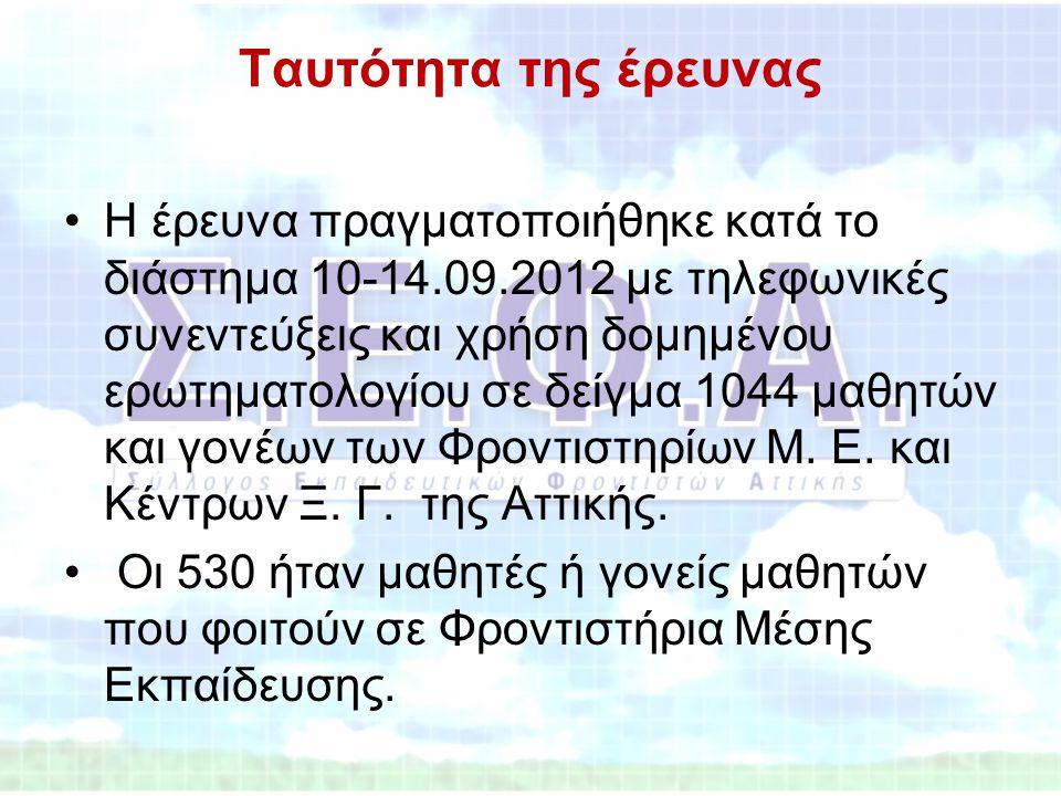 Ταυτότητα της έρευνας •Η έρευνα πραγματοποιήθηκε κατά το διάστημα 10-14.09.2012 με τηλεφωνικές συνεντεύξεις και χρήση δομημένου ερωτηματολογίου σε δεί