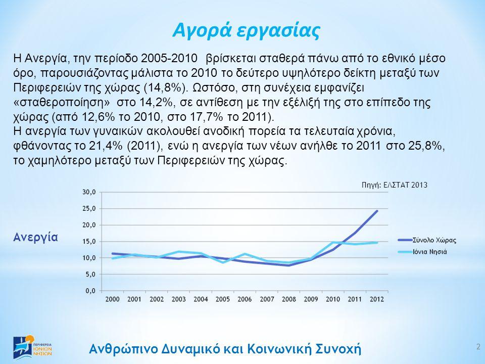 Ανθρώπινο Δυναμικό και Κοινωνική Συνοχή Η Ανεργία, την περίοδο 2005-2010 βρίσκεται σταθερά πάνω από το εθνικό μέσο όρο, παρουσιάζοντας μάλιστα το 2010 το δεύτερο υψηλότερο δείκτη μεταξύ των Περιφερειών της χώρας (14,8%).