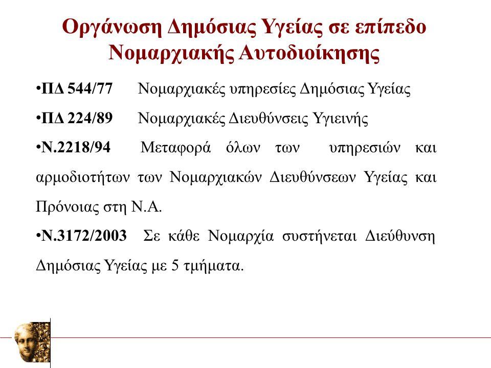 Οργάνωση Δημόσιας Υγείας σε επίπεδο Νομαρχιακής Αυτοδιοίκησης • ΠΔ 544/77 Νομαρχιακές υπηρεσίες Δημόσιας Υγείας • ΠΔ 224/89 Νομαρχιακές Διευθύνσεις Υγιεινής • Ν.2218/94 Μεταφορά όλων των υπηρεσιών και αρμοδιοτήτων των Νομαρχιακών Διευθύνσεων Υγείας και Πρόνοιας στη Ν.Α.