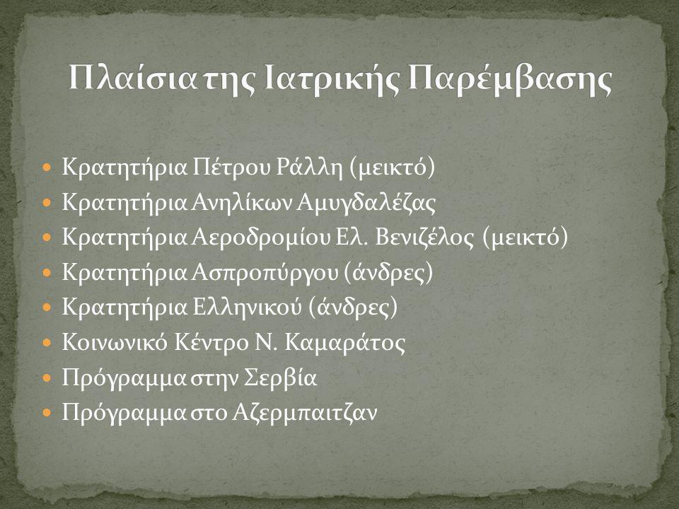  Κρατητήρια Πέτρου Ράλλη (μεικτό)  Κρατητήρια Ανηλίκων Αμυγδαλέζας  Κρατητήρια Αεροδρομίου Ελ.