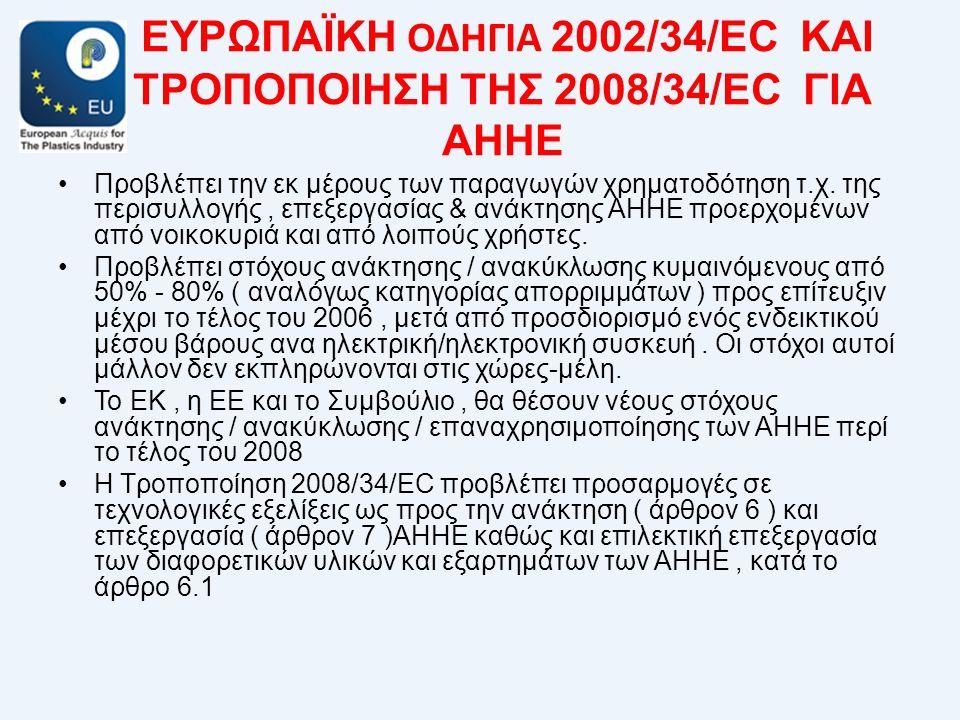 ΕΥΡΩΠΑΪΚΗ ΟΔΗΓΙΑ 2002/34/EC ΚΑΙ ΤΡΟΠΟΠΟΙΗΣΗ ΤΗΣ 2008/34/EC ΓΙΑ ΑΗΗΕ •Προβλέπει την εκ μέρους των παραγωγών χρηματοδότηση τ.χ. της περισυλλογής, επεξερ