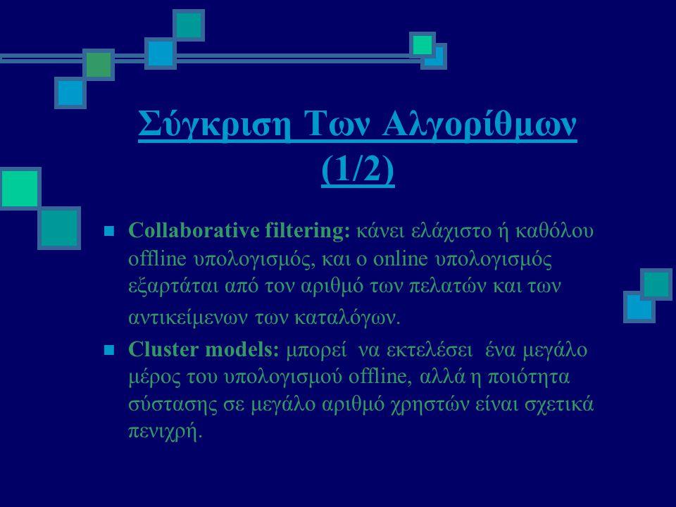 Σύγκριση Των Αλγορίθμων (1/2)  Collaborative filtering: κάνει ελάχιστο ή καθόλου offline υπολογισμός, και ο online υπολογισμός εξαρτάται από τον αριθμό των πελατών και των αντικείμενων των καταλόγων.
