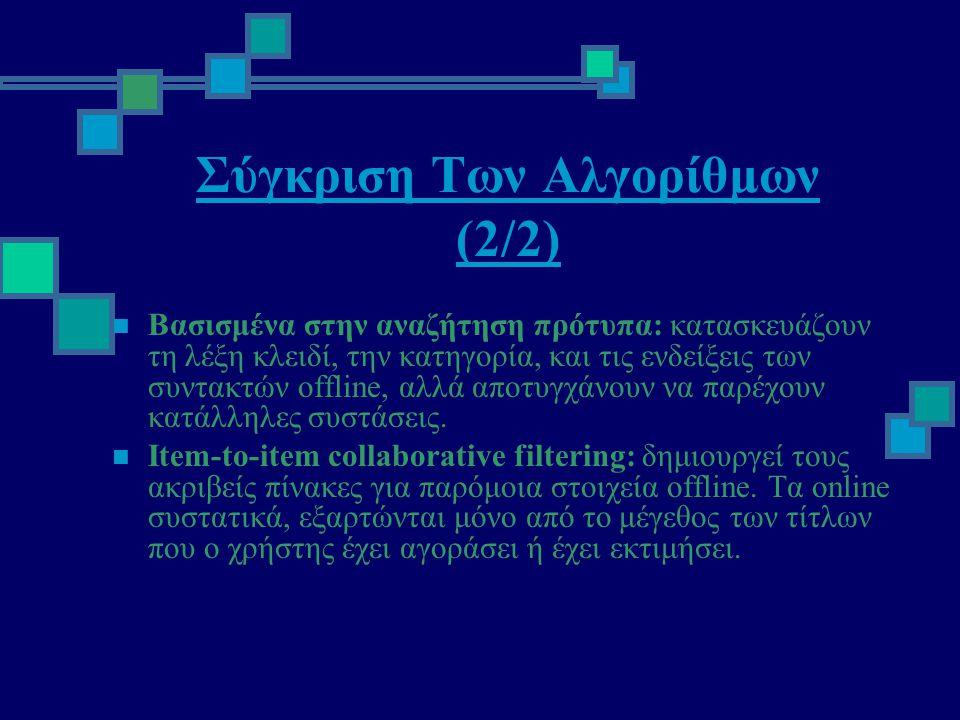 Σύγκριση Των Αλγορίθμων (2/2)  Βασισμένα στην αναζήτηση πρότυπα: κατασκευάζουν τη λέξη κλειδί, την κατηγορία, και τις ενδείξεις των συντακτών offline, αλλά αποτυγχάνουν να παρέχουν κατάλληλες συστάσεις.