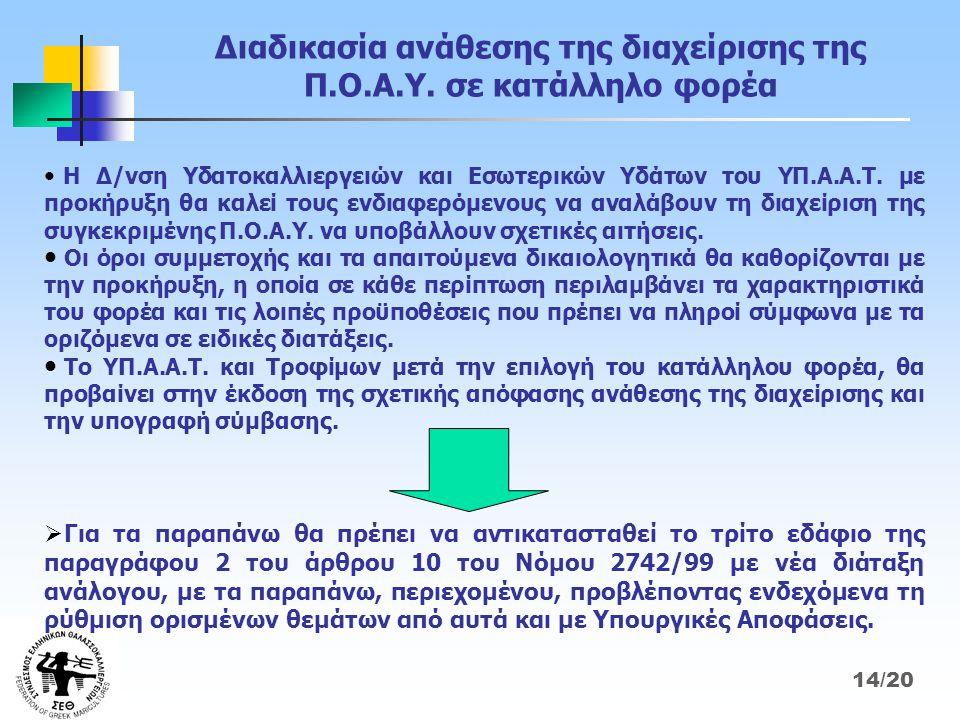 Διαδικασία ανάθεσης της διαχείρισης της Π.Ο.Α.Υ.
