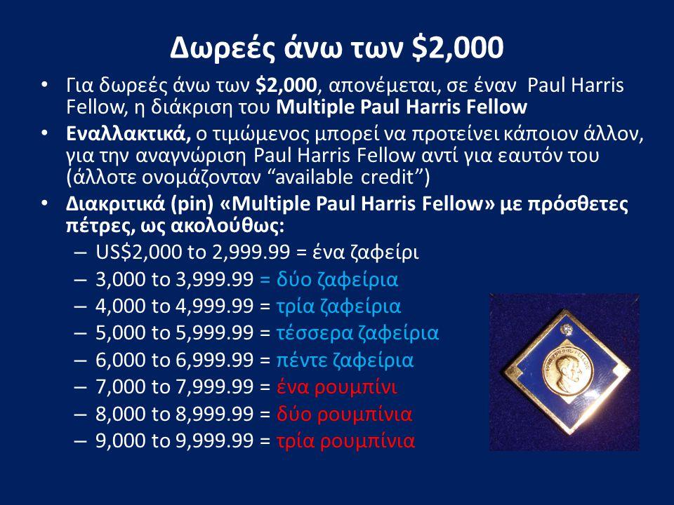 Δωρεές άνω των $2,000 • Για δωρεές άνω των $2,000, απονέμεται, σε έναν Paul Harris Fellow, η διάκριση του Multiple Paul Harris Fellow • Εναλλακτικά, ο τιμώμενος μπορεί να προτείνει κάποιον άλλον, για την αναγνώριση Paul Harris Fellow αντί για εαυτόν του (άλλοτε ονομάζονταν available credit ) • Διακριτικά (pin) «Multiple Paul Harris Fellow» με πρόσθετες πέτρες, ως ακολούθως: – US$2,000 to 2,999.99 = ένα ζαφείρι – 3,000 to 3,999.99 = δύο ζαφείρια – 4,000 to 4,999.99 = τρία ζαφείρια – 5,000 to 5,999.99 = τέσσερα ζαφείρια – 6,000 to 6,999.99 = πέντε ζαφείρια – 7,000 to 7,999.99 = ένα ρουμπίνι – 8,000 to 8,999.99 = δύο ρουμπίνια – 9,000 to 9,999.99 = τρία ρουμπίνια
