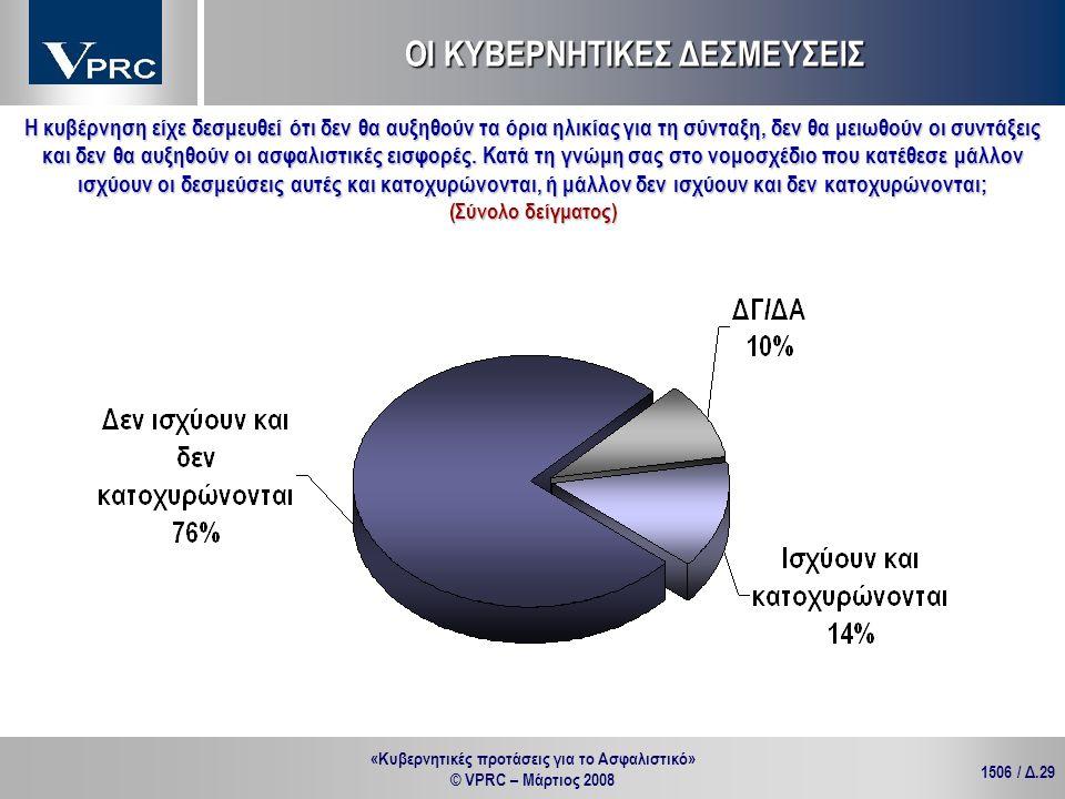«Κυβερνητικές προτάσεις για το Ασφαλιστικό» © VPRC – Μάρτιος 2008 1506 / Δ.29 Η κυβέρνηση είχε δεσμευθεί ότι δεν θα αυξηθούν τα όρια ηλικίας για τη σύ