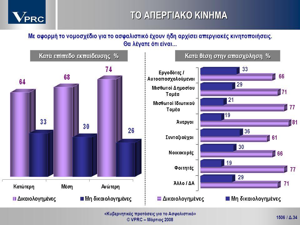 «Κυβερνητικές προτάσεις για το Ασφαλιστικό» © VPRC – Μάρτιος 2008 1506 / Δ.34 Κατά θέση στην απασχόληση % Κατά επίπεδο εκπαίδευσης % Με αφορμή το νομο