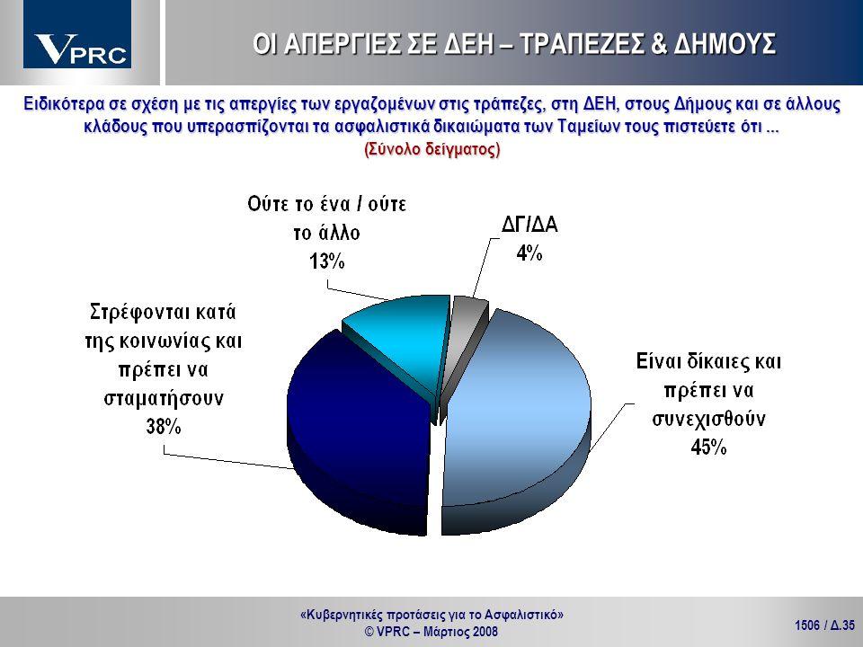 «Κυβερνητικές προτάσεις για το Ασφαλιστικό» © VPRC – Μάρτιος 2008 1506 / Δ.35 Ειδικότερα σε σχέση με τις απεργίες των εργαζομένων στις τράπεζες, στη Δ