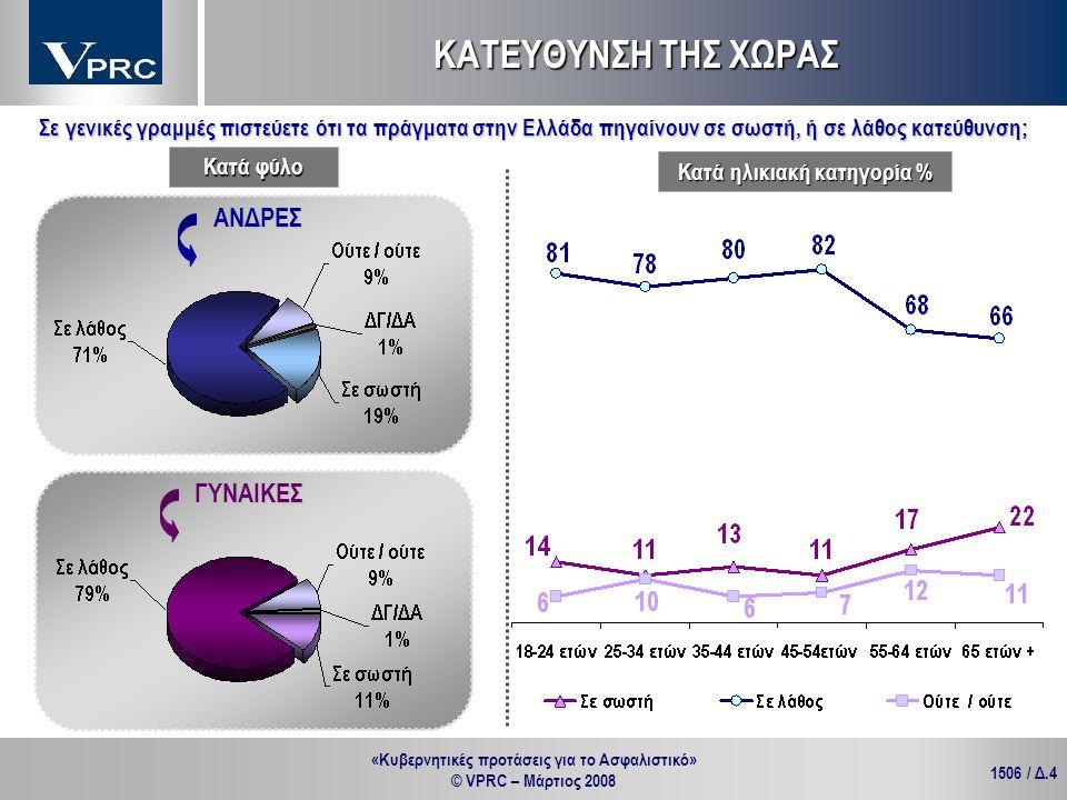 «Κυβερνητικές προτάσεις για το Ασφαλιστικό» © VPRC – Μάρτιος 2008 1506 / Δ.5 Σε γενικές γραμμές πιστεύετε ότι τα πράγματα στην Ελλάδα πηγαίνουν σε σωστή, ή σε λάθος κατεύθυνση; ΚΑΤΕΥΘΥΝΣΗ ΤΗΣ ΧΩΡΑΣ Κατά θέση στην απασχόληση % Κατά επίπεδο εκπαίδευσης %