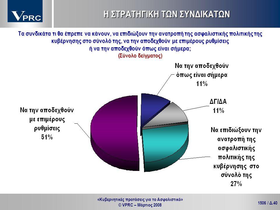 «Κυβερνητικές προτάσεις για το Ασφαλιστικό» © VPRC – Μάρτιος 2008 1506 / Δ.40 Τα συνδικάτα τι θα έπρεπε να κάνουν, να επιδιώξουν την ανατροπή της ασφα