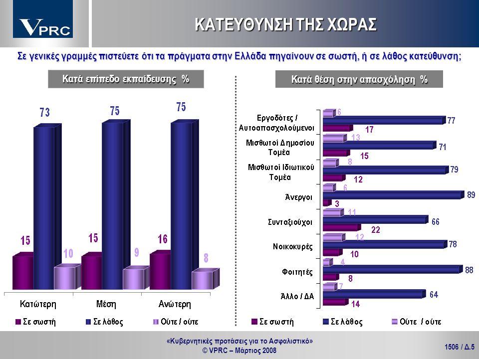 «Κυβερνητικές προτάσεις για το Ασφαλιστικό» © VPRC – Μάρτιος 2008 1506 / Δ.16 Κατά θέση στην απασχόληση % Κατά επίπεδο εκπαίδευσης % Θα λέγατε ότι με το νομοσχέδιο του Ασφαλιστικού διαφωνείτε απόλυτα, μάλλον διαφωνείτε, μάλλον συμφωνείτε ή συμφωνείτε απόλυτα; ΣΤΑΣΕΙΣ ΑΠΕΝΑΝΤΙ ΣΤΟ ΝΟΜΟΣΧΕΔΙΟ ΤΟΥ ΑΣΦΑΛΙΣΤΙΚΟΥ