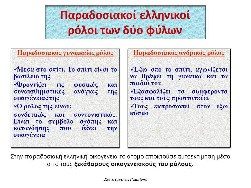 Παραδοσιακοί ελληνικοί ρόλοι των δύο φύλων Παραδοσιακός γυναικείος ρόλος  Μέσα στο σπίτι. Το σπίτι είναι το βασίλειό της  Φροντίζει τις φυσικές και