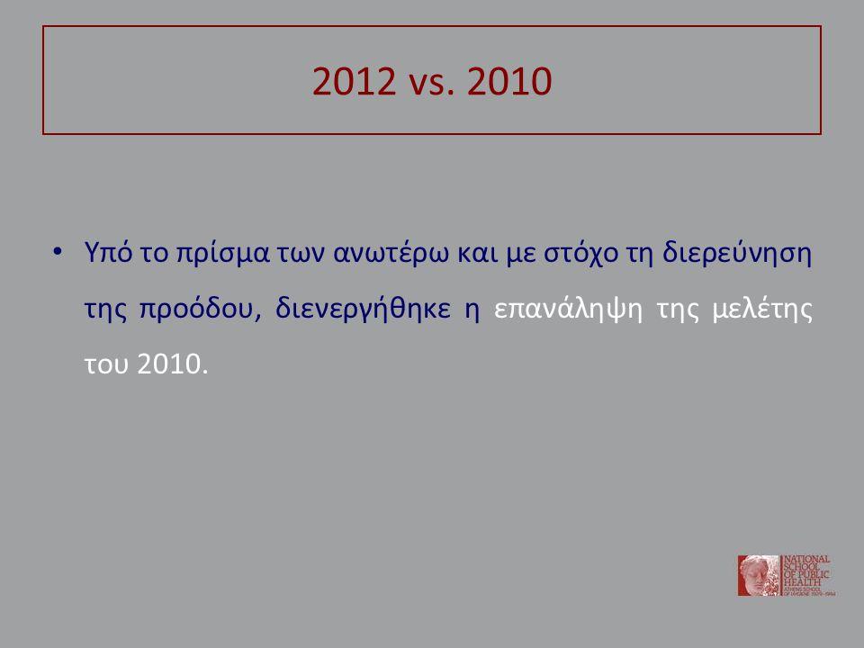2012 vs.