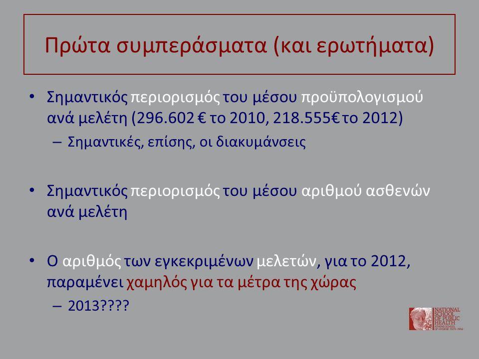 Πρώτα συμπεράσματα (και ερωτήματα) • Σημαντικός περιορισμός του μέσου προϋπολογισμού ανά μελέτη (296.602 € το 2010, 218.555€ το 2012) – Σημαντικές, επίσης, οι διακυμάνσεις • Σημαντικός περιορισμός του μέσου αριθμού ασθενών ανά μελέτη • Ο αριθμός των εγκεκριμένων μελετών, για το 2012, παραμένει χαμηλός για τα μέτρα της χώρας – 2013