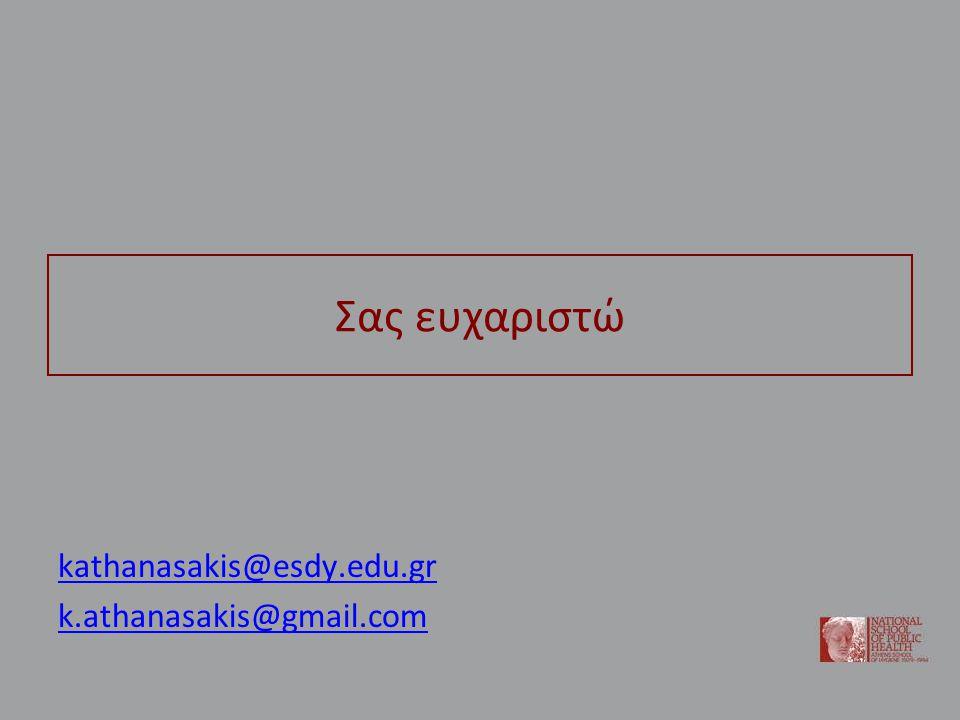 Σας ευχαριστώ kathanasakis@esdy.edu.gr k.athanasakis@gmail.com