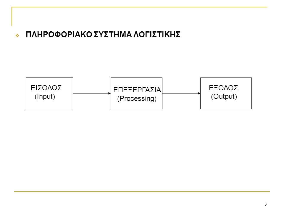 3  ΠΛΗΡΟΦΟΡΙΑΚΟ ΣΥΣΤΗΜΑ ΛΟΓΙΣΤΙΚΗΣ ΕΙΣΟΔΟΣ (Ιnput) EΠΕΞΕΡΓΑΣΙΑ (Processing) ΕΞΟΔΟΣ (Οutput)