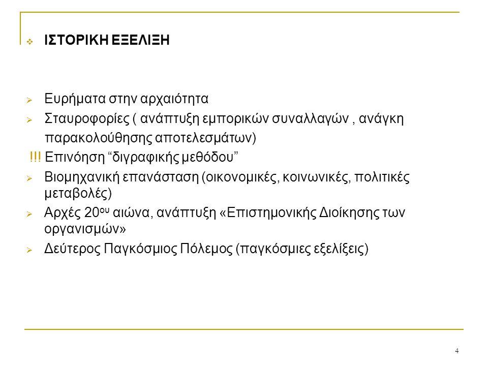 """4  ΙΣΤΟΡΙΚΗ ΕΞΕΛΙΞΗ  Ευρήματα στην αρχαιότητα  Σταυροφορίες ( ανάπτυξη εμπορικών συναλλαγών, ανάγκη παρακολούθησης αποτελεσμάτων) !!! Επινόηση """"διγ"""