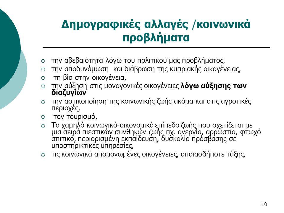 10 Δημογραφικές αλλαγές /κοινωνικά προβλήματα  την αβεβαιότητα λόγω του πολιτικού μας προβλήματος,  την αποδυνάμωση και διάβρωση της κυπριακής οικογ