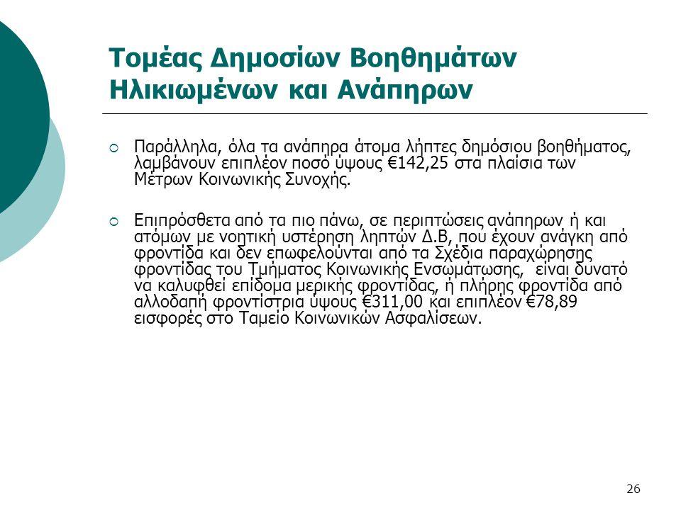 26 Τομέας Δημοσίων Βοηθημάτων Ηλικιωμένων και Ανάπηρων  Παράλληλα, όλα τα ανάπηρα άτομα λήπτες δημόσιου βοηθήματος, λαμβάνουν επιπλέον ποσό ύψους €14