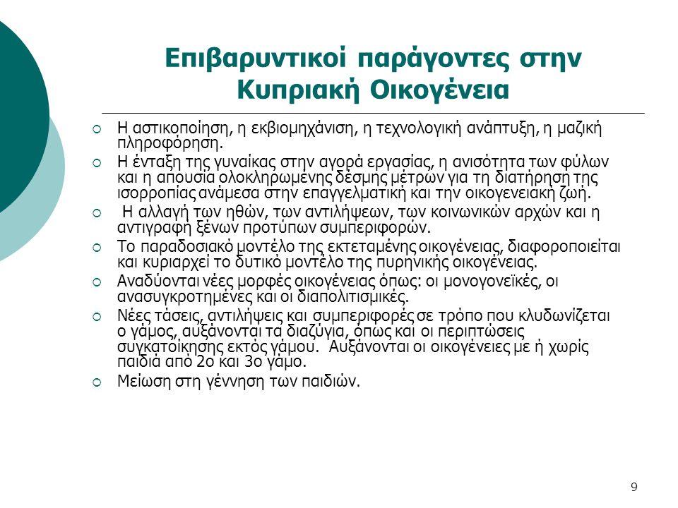 10 Δημογραφικές αλλαγές /κοινωνικά προβλήματα  την αβεβαιότητα λόγω του πολιτικού μας προβλήματος,  την αποδυνάμωση και διάβρωση της κυπριακής οικογένειας,  τη βία στην οικογένεια,  την αύξηση στις μονογονικές οικογένειες λόγω αύξησης των διαζυγίων  την αστικοποίηση της κοινωνικής ζωής ακόμα και στις αγροτικές περιοχές,  τον τουρισμό,  Το χαμηλό κοινωνικό-οικονομικό επίπεδο ζωής που σχετίζεται με μια σειρά πιεστικών συνθηκών ζωής πχ.