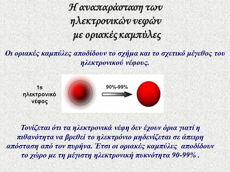 Η αναπαράσταση των ηλεκτρονικών νεφών με οριακές καμπύλες Οι οριακές καμπύλες αποδίδουν το σχήμα και το σχετικό μέγεθος του ηλεκτρονικού νέφους. Τονίζ