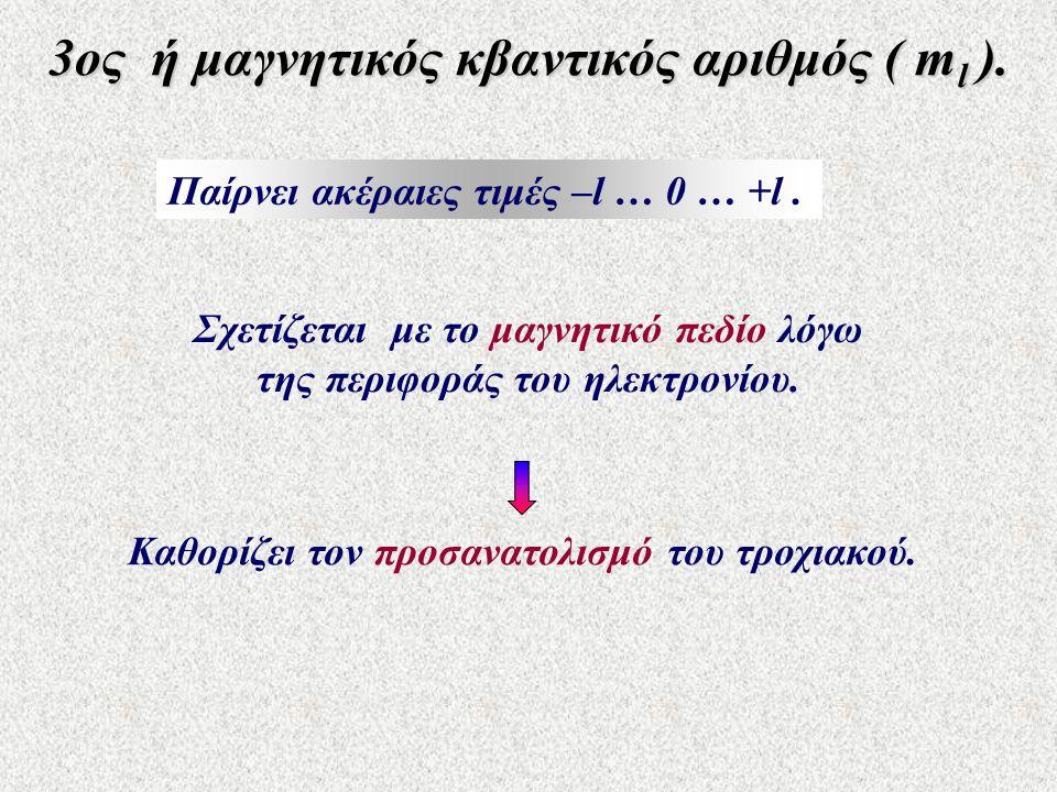 3ος ή μαγνητικός κβαντικός αριθμός ( m l ). Παίρνει ακέραιες τιμές –l … 0 … +l. Σχετίζεται με το μαγνητικό πεδίο λόγω της περιφοράς του ηλεκτρονίου. Κ