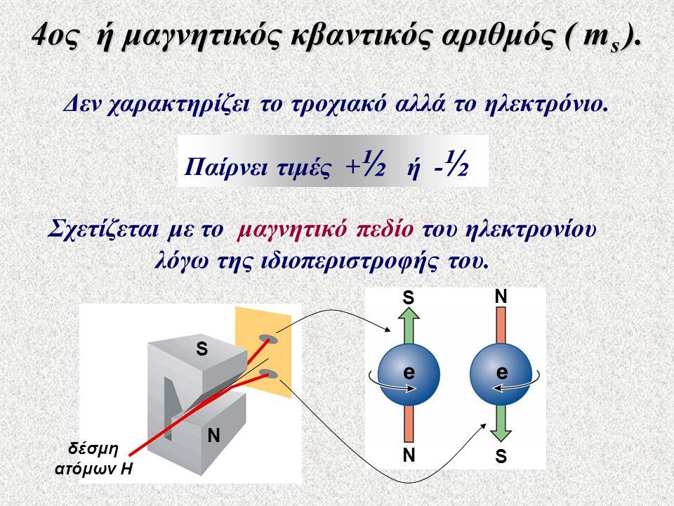 4ος ή μαγνητικός κβαντικός αριθμός ( m s ). Παίρνει τιμές + ½ ή - ½ Σχετίζεται με το μαγνητικό πεδίο του ηλεκτρονίου λόγω της ιδιοπεριστροφής του. Δεν