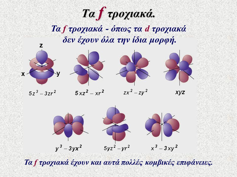 Τα f τροχιακά. Τα f τροχιακά - όπως τα d τροχιακά δεν έχουν όλα την ίδια μορφή. x z y Τα f τροχιακά έχουν και αυτά πολλές κομβικές επιφάνειες.
