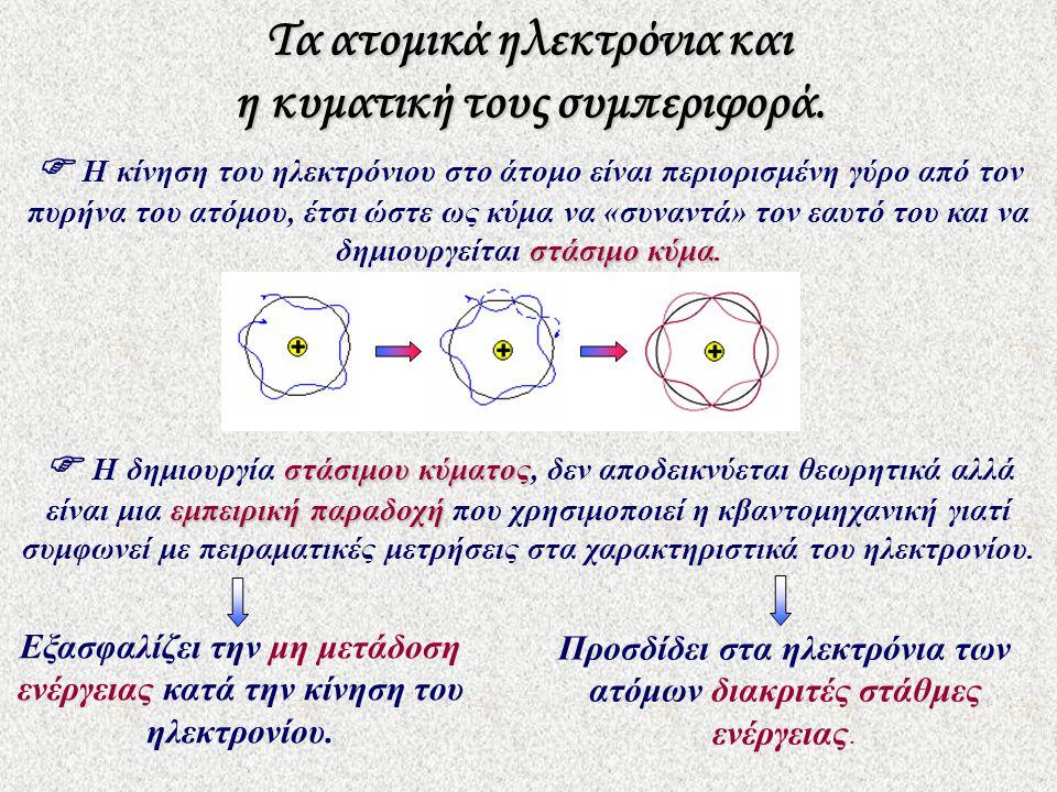 Τα ατομικά ηλεκτρόνια και η κυματική τους συμπεριφορά. στάσιμου κύματος εμπειρική παραδοχή  Η δημιουργία στάσιμου κύματος, δεν αποδεικνύεται θεωρητικ